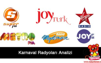 Karnaval Radyoları Rating Analizi