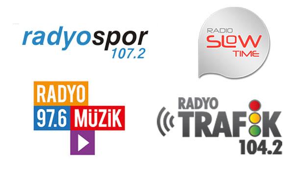 YENİ RATİNG SISTEMİ ANALİZİ -1 Saran Radyoları
